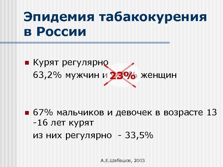 Эпидемия табакокурения в России n Курят регулярно 63, 2% мужчин и 23% женщин 9,