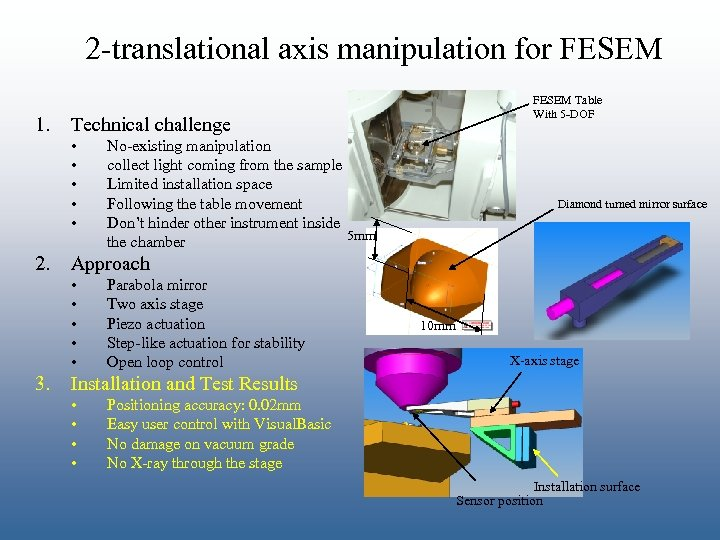 2 -translational axis manipulation for FESEM 1. Technical challenge • • • 2. No-existing