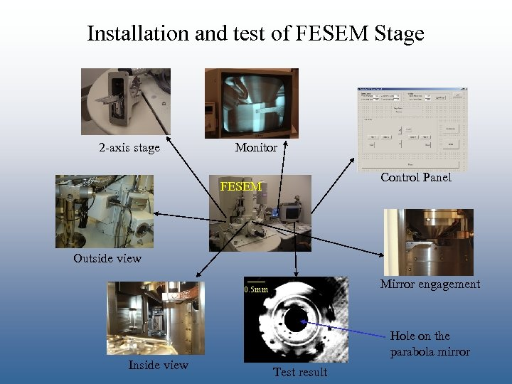 Installation and test of FESEM Stage 2 -axis stage Monitor Control Panel FESEM Outside