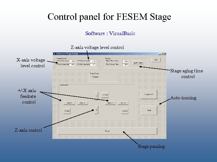 Control panel for FESEM Stage Software : Visual. Basic Z-axis voltage level control X-axis
