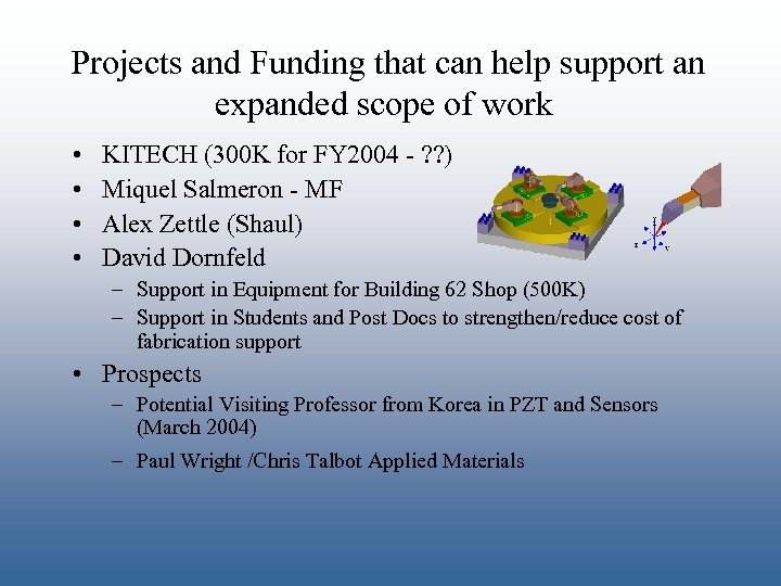 Projects and Funding that can help support an expanded scope of work • •