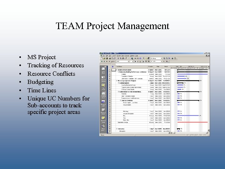 TEAM Project Management • • • MS Project Tracking of Resources Resource Conflicts Budgeting