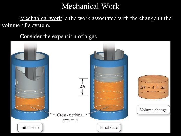 Mechanical Work Mechanical work is the work associated with the change in the volume