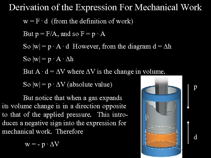 Derivation of the Expression For Mechanical Work w = F. d (from the definition