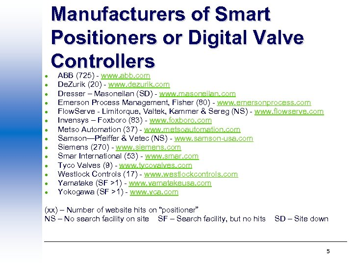 Manufacturers of Smart Positioners or Digital Valve Controllers l l l l ABB (725)