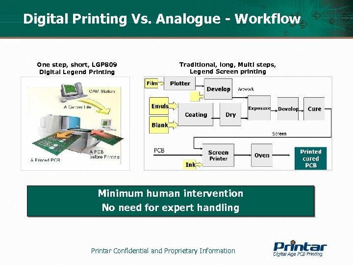 Digital Printing Vs. Analogue - Workflow One step, short, LGP 809 Digital Legend Printing