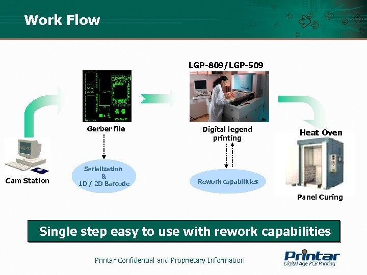 Work Flow LGP-809/LGP-509 Gerber file Cam Station Serialization & 1 D / 2 D
