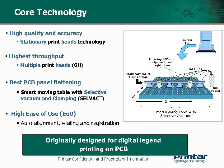 Core Technology § High quality and accuracy § Stationary print heads technology § Highest