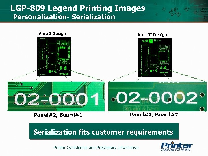 LGP-809 Legend Printing Images Personalization- Serialization Area I Design Panel#2; Board#1 Area II Design