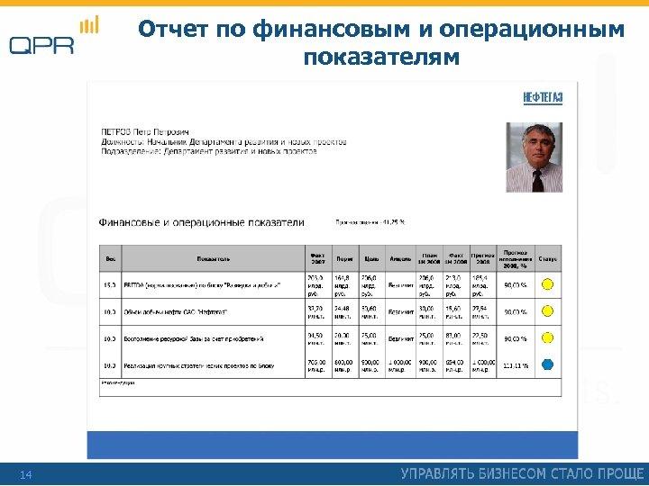 Отчет по финансовым и операционным показателям 14