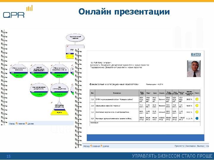 Онлайн презентации 15