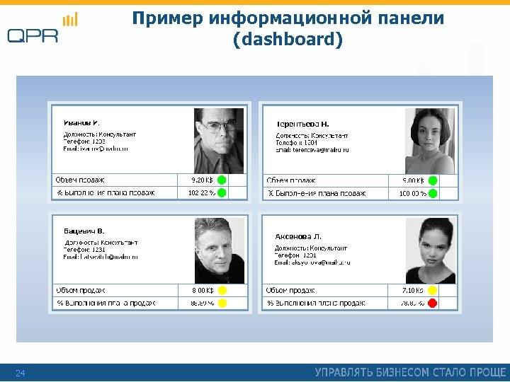 Пример информационной панели (dashboard) 24