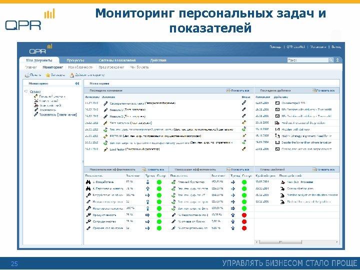 Мониторинг персональных задач и показателей 25