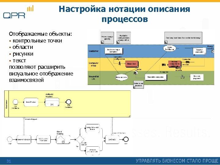 Настройка нотации описания процессов Отображаемые объекты: § контрольные точки § области § рисунки §