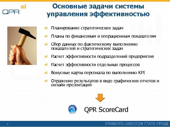 Основные задачи системы управления эффективностью Планирование стратегических задач Планы по финансовым и операционным показателям