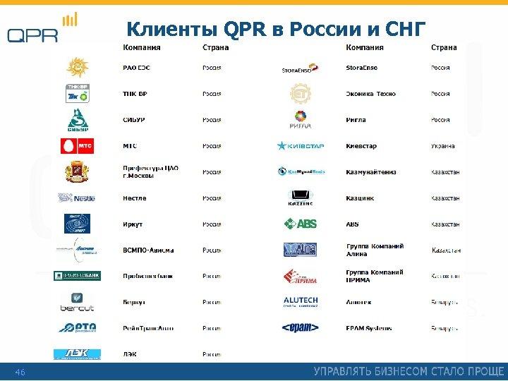 Клиенты QPR в России и СНГ 46