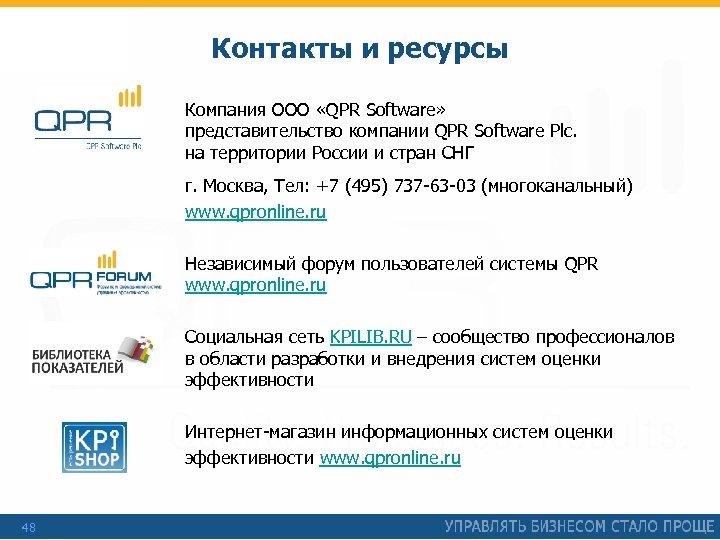 Контакты и ресурсы Компания ООО «QPR Software» представительство компании QPR Software Plc. на территории