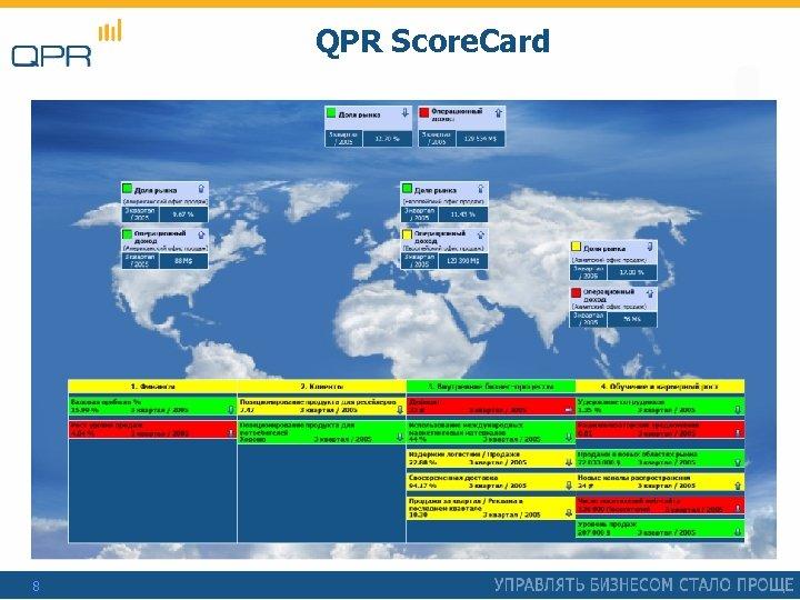 QPR Score. Card 8