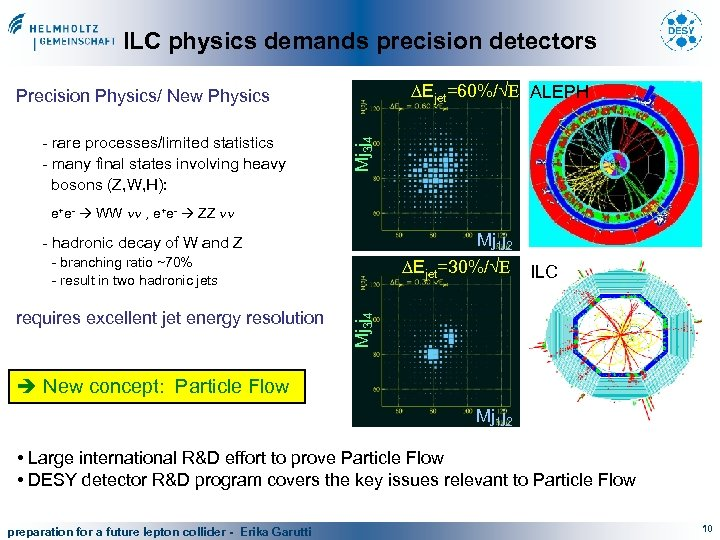 ILC physics demands precision detectors DEjet=60%/√E ALEPH - rare processes/limited statistics - many final