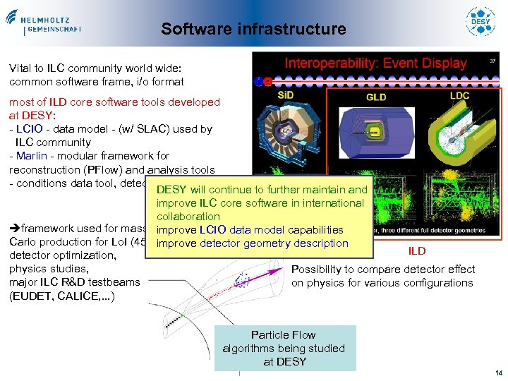 Software infrastructure Vital to ILC community world wide: common software frame, i/o format most