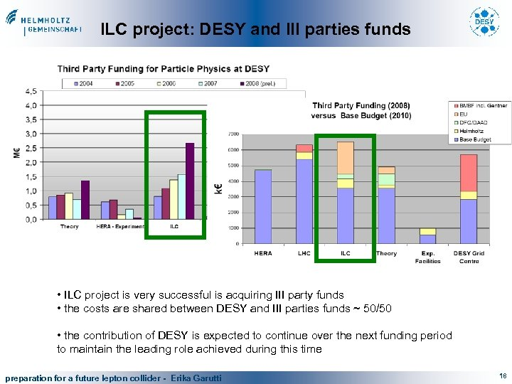 ILC project: DESY and III parties funds • ILC project is very successful is