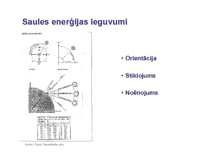 Saules enerģijas ieguvumi • Orientācija • Stiklojums • Noēnojums Avots: Franz Freundorfer phc