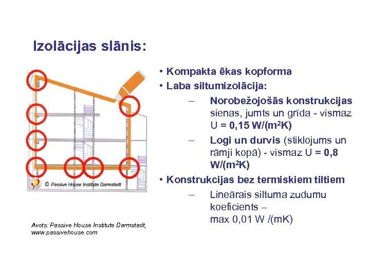 Izolācijas slānis: Avots: Passive House Institute Darmstadt, www. passivehouse. com • Kompakta ēkas kopforma