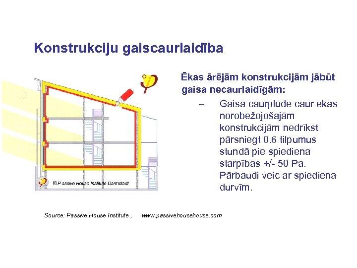 Konstrukciju gaiscaurlaidība Ēkas ārējām konstrukcijām jābūt gaisa necaurlaidīgām: – Gaisa caurplūde caur ēkas norobežojošajām