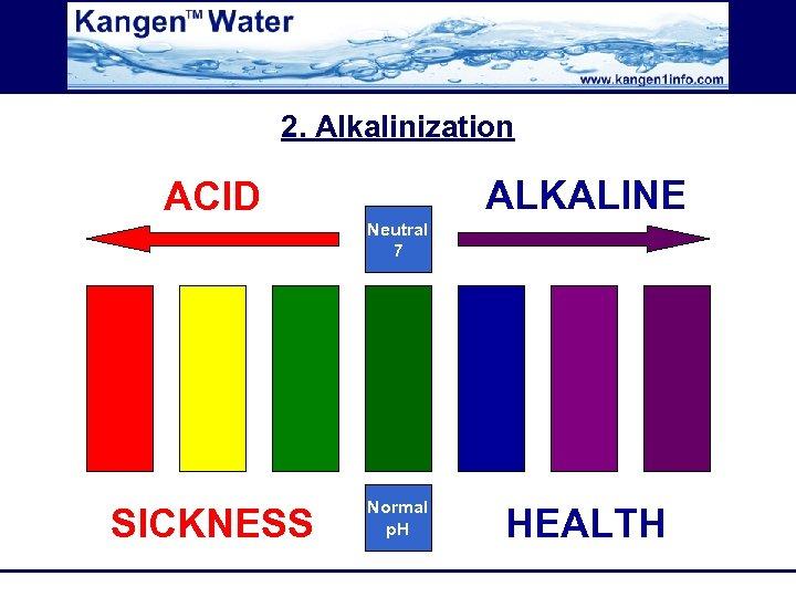 2. Alkalinization ALKALINE ACID Neutral 7 SICKNESS Normal p. H HEALTH