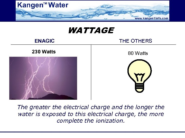WATTAGE ENAGIC 230 Watts THE OTHERS 80 Watts The greater the electrical charge and