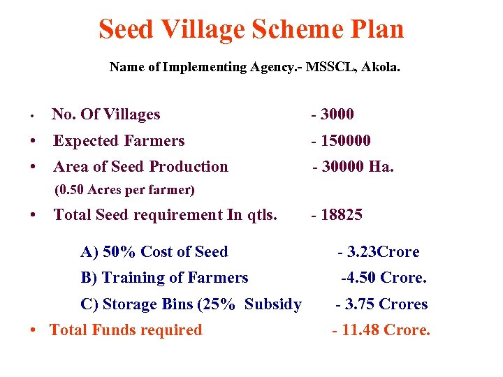 Seed Village Scheme Plan Name of Implementing Agency. - MSSCL, Akola. • No. Of