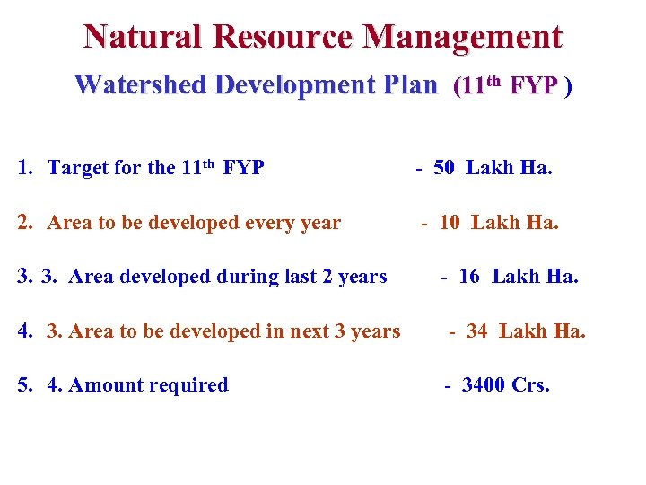 Natural Resource Management Watershed Development Plan (11 th FYP ) FYP 1. Target for