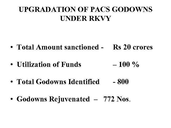 UPGRADATION OF PACS GODOWNS UNDER RKVY • Total Amount sanctioned - Rs 20 crores