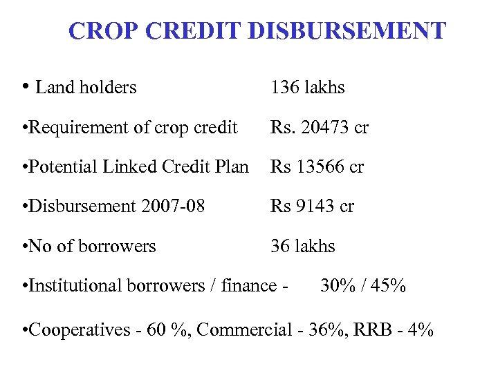 CROP CREDIT DISBURSEMENT • Land holders 136 lakhs • Requirement of crop credit Rs.