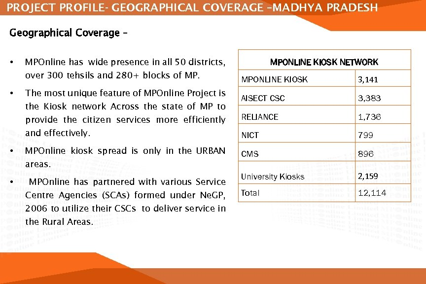 PROJECT PROFILE- GEOGRAPHICAL COVERAGE –MADHYA PRADESH Geographical Coverage – • • MPOnline has wide