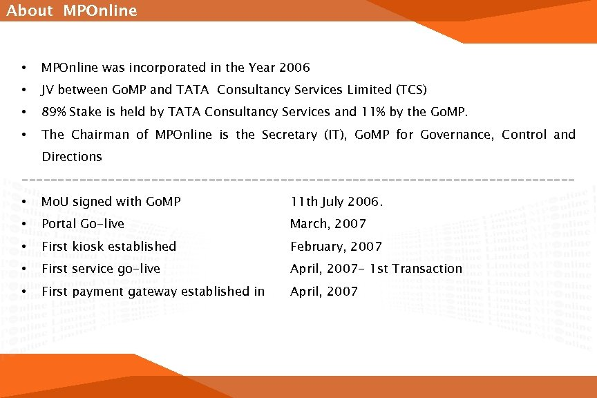 About MPOnline • MPOnline was incorporated in the Year 2006 • JV between Go.