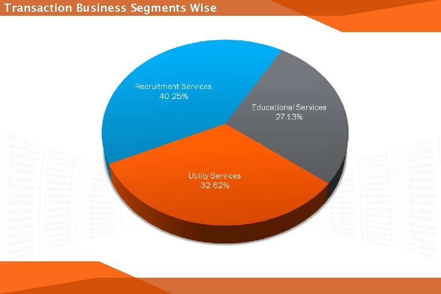 Transaction Business Segments Wise