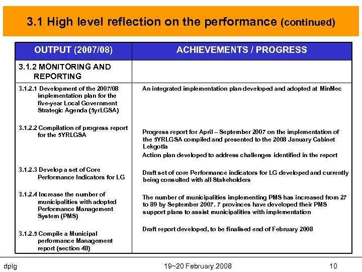 3. 1 High level reflection on the performance (continued) OUTPUT (2007/08) ACHIEVEMENTS / PROGRESS