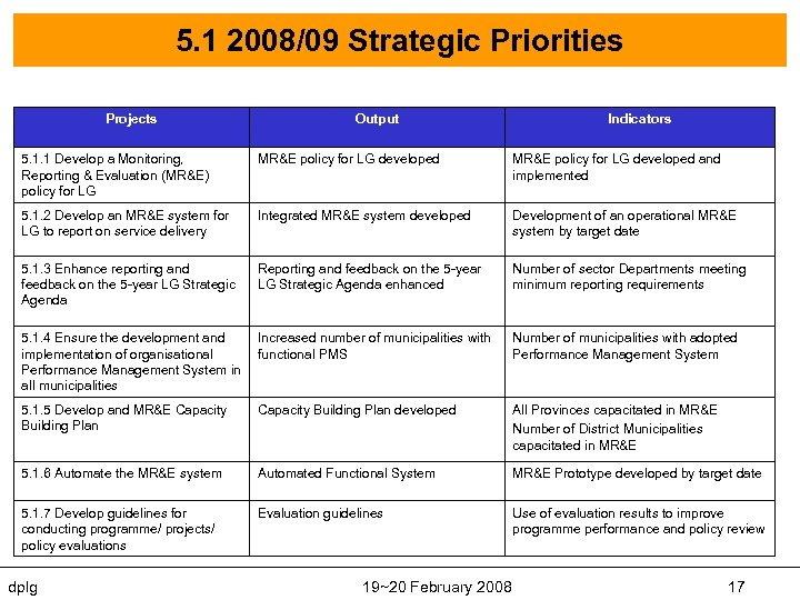 5. 1 2008/09 Strategic Priorities Projects Output Indicators 5. 1. 1 Develop a Monitoring,