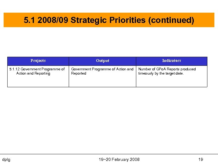 5. 1 2008/09 Strategic Priorities (continued) Projects 5. 1. 12 Government Programme of Action