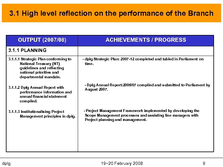 3. 1 High level reflection on the performance of the Branch OUTPUT (2007/08) ACHIEVEMENTS