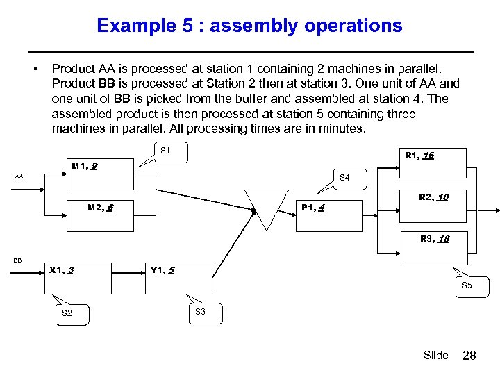 Example 5 : assembly operations § Product AA is processed at station 1 containing