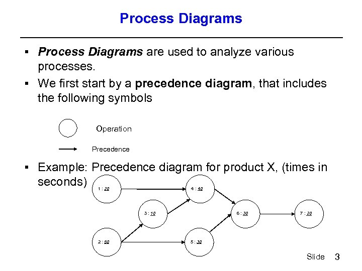 Process Diagrams § Process Diagrams are used to analyze various processes. § We first