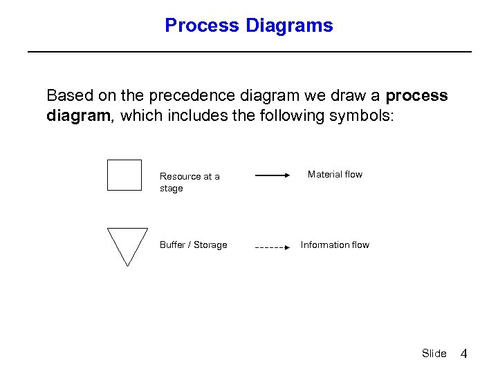 Process Diagrams Based on the precedence diagram we draw a process diagram, which includes