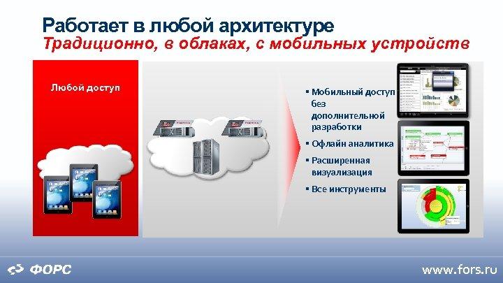 Работает в любой архитектуре Традиционно, в облаках, с мобильных устройств Любой доступ Мобильный доступ
