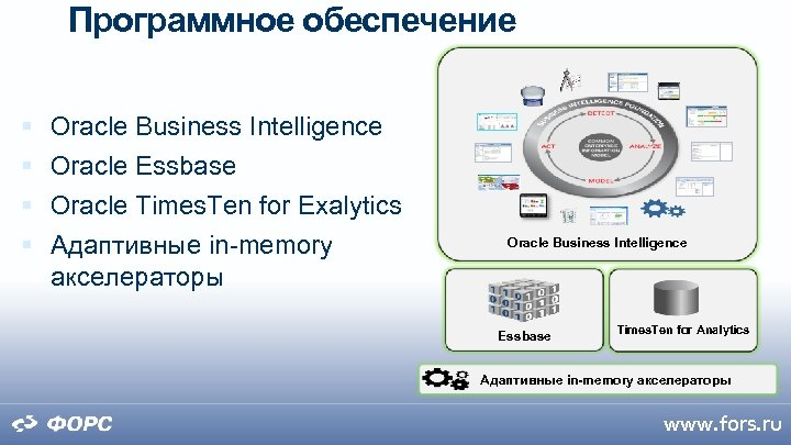 Программное обеспечение Oracle Business Intelligence Oracle Essbase Oracle Times. Ten for Exalytics Адаптивные in-memory
