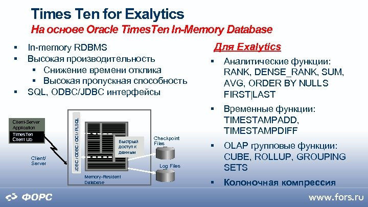 Times Ten for Exalytics На основе Oracle Times. Ten In-Memory Database In-memory RDBMS Высокая
