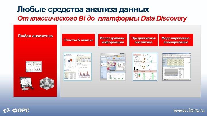 Любые средства анализа данных От классического BI до платформы Data Discovery Любая аналитика Отчеты
