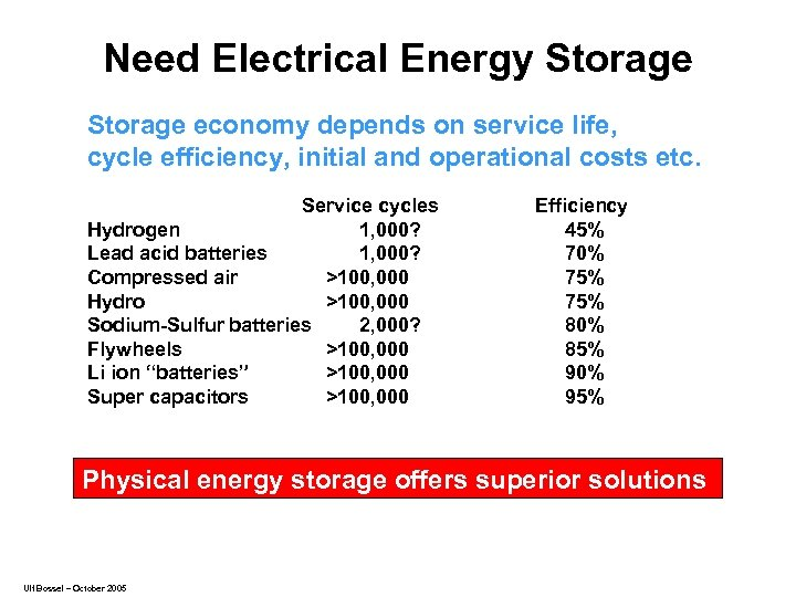 Need Electrical Energy Storage economy depends on service life, cycle efficiency, initial and operational