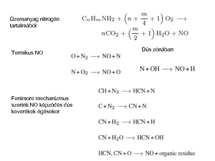 Üzemanyag nitrogén tartalmából Termikus NO Fenimore mechanizmus szerinti NO képződés dús keverékek égésekor Dús